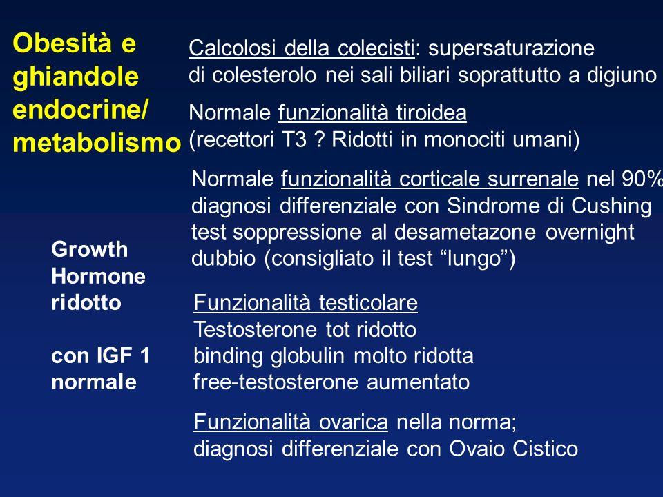 Obesità e ghiandole endocrine/ metabolismo Calcolosi della colecisti: supersaturazione di colesterolo nei sali biliari soprattutto a digiuno Normale f