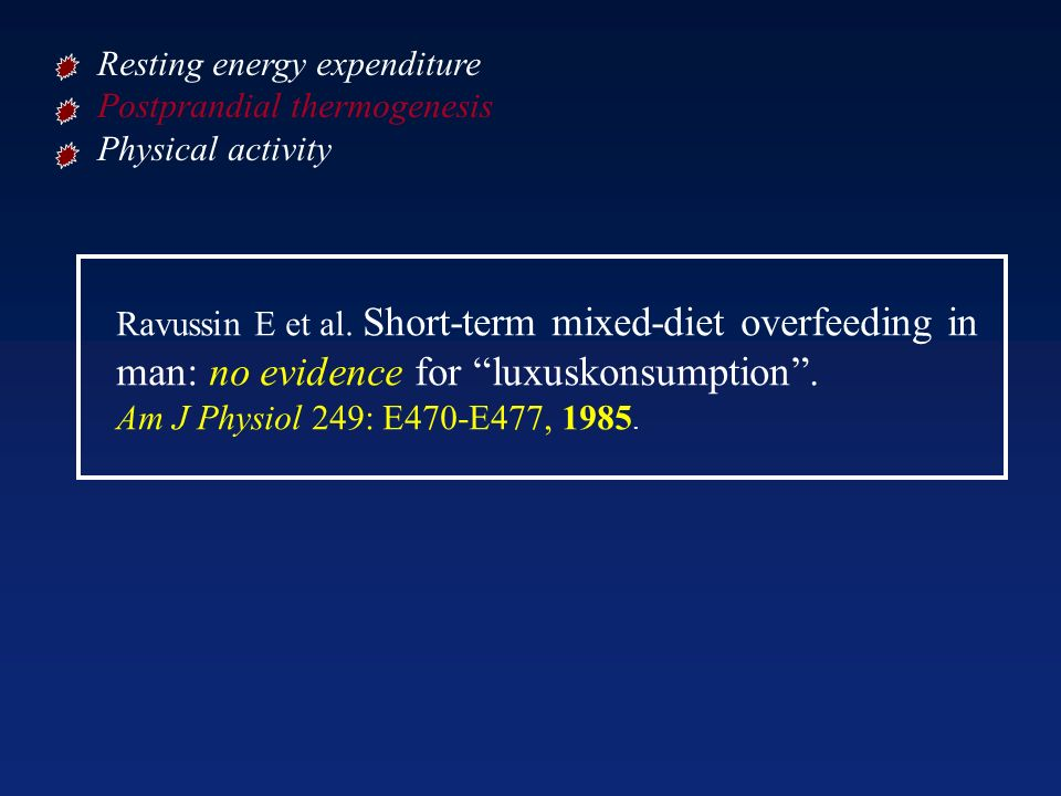 Resting energy expenditure Postprandial thermogenesis Physical activity Ravussin E et al.