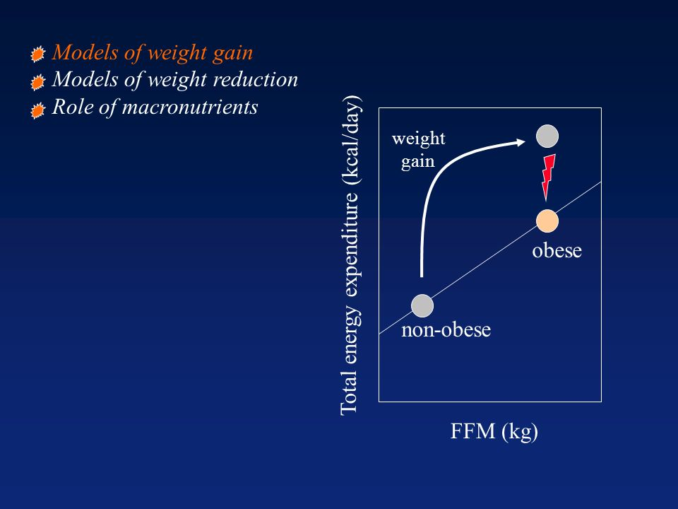 FFM (kg) Total energy expenditure (kcal/day) non-obese obese weight gain Models of weight gain Models of weight reduction Role of macronutrients