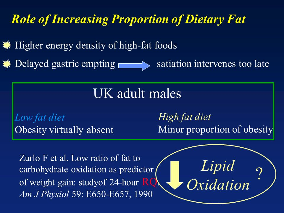Role of Increasing Proportion of Dietary Fat Higher energy density of high-fat foods Delayed gastric emptingsatiation intervenes too late UK adult mal