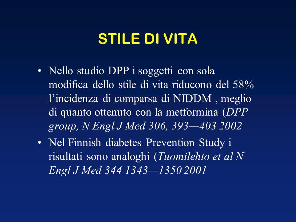 STILE DI VITA Nello studio DPP i soggetti con sola modifica dello stile di vita riducono del 58% lincidenza di comparsa di NIDDM, meglio di quanto ott