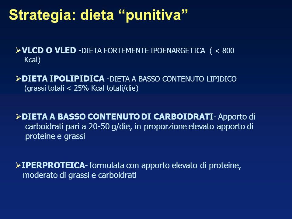 Strategia: dieta punitiva VLCD O VLED - DIETA FORTEMENTE IPOENARGETICA ( < 800 Kcal) DIETA IPOLIPIDICA - DIETA A BASSO CONTENUTO LIPIDICO (grassi tota
