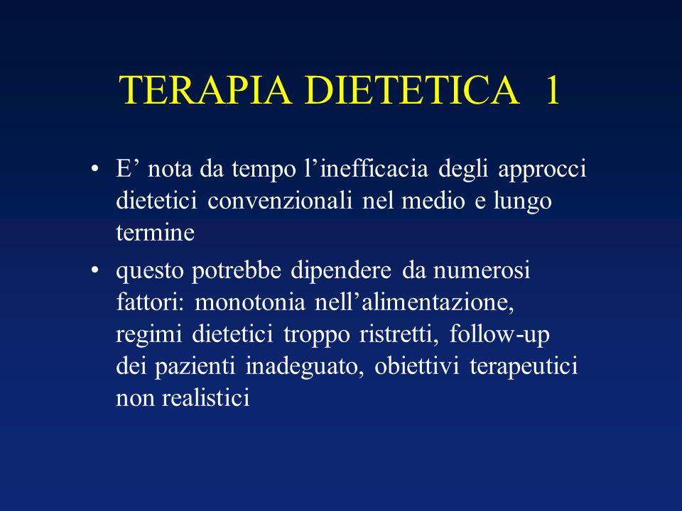 TERAPIA DIETETICA 1 E nota da tempo linefficacia degli approcci dietetici convenzionali nel medio e lungo termine questo potrebbe dipendere da numeros