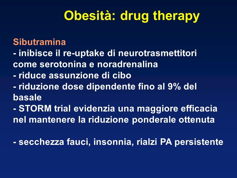 Sibutramina - inibisce il re-uptake di neurotrasmettitori come serotonina e noradrenalina - riduce assunzione di cibo - riduzione dose dipendente fino