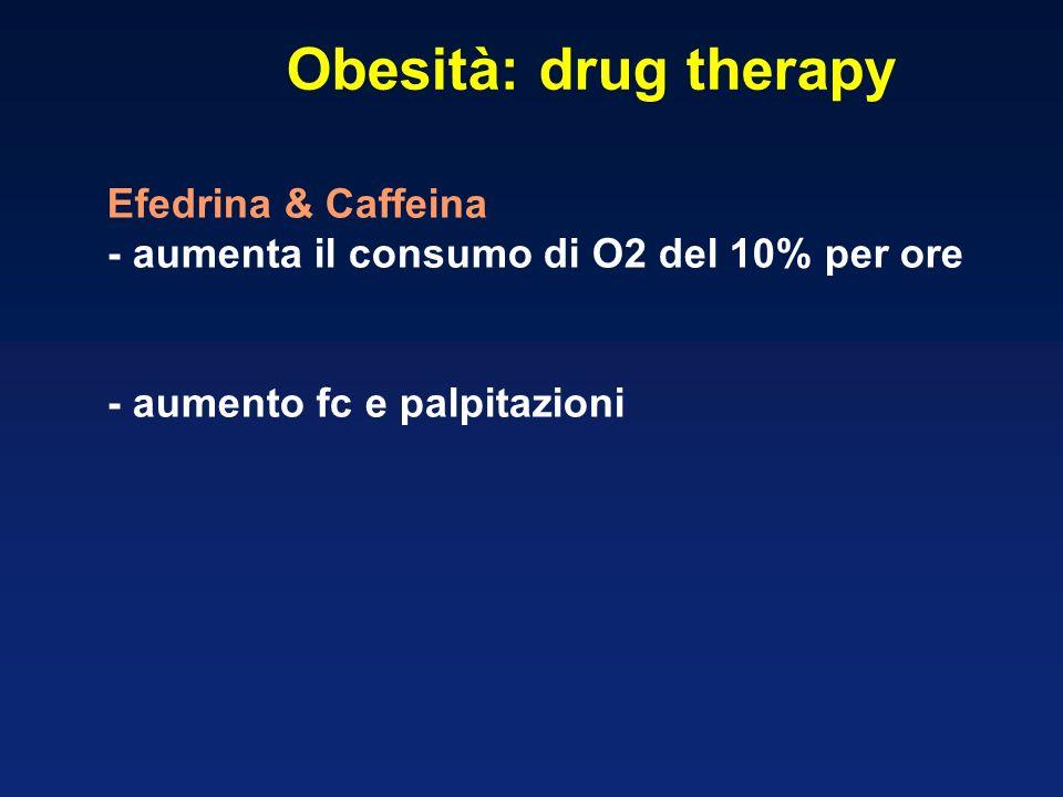 Efedrina & Caffeina - aumenta il consumo di O2 del 10% per ore - aumento fc e palpitazioni Obesità: drug therapy