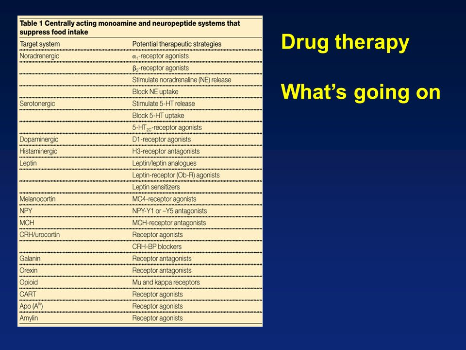 Drug therapy Whats going on