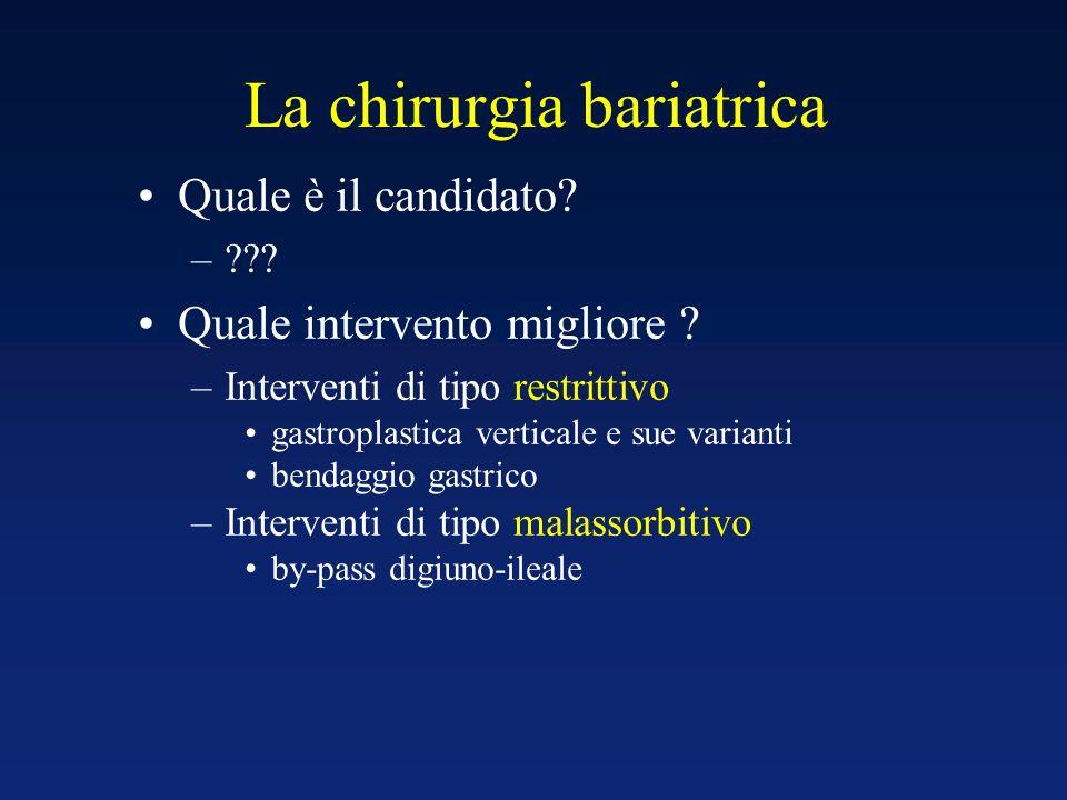 Quale è il candidato? –??? Quale intervento migliore ? –Interventi di tipo restrittivo gastroplastica verticale e sue varianti bendaggio gastrico –Int