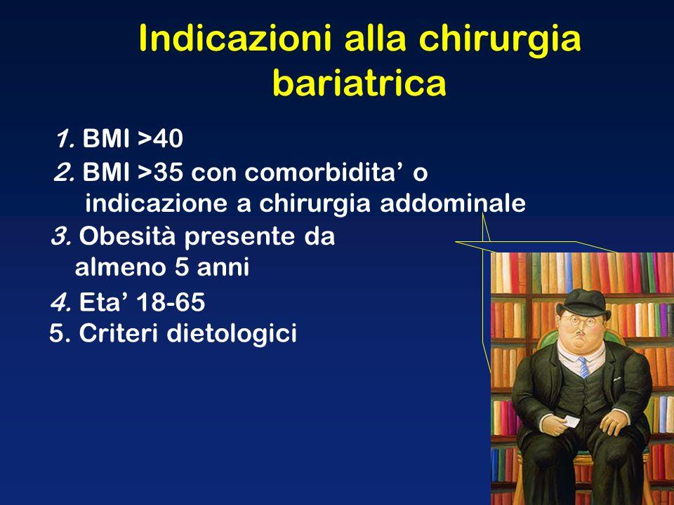 Indicazioni alla chirurgia bariatrica 1. BMI >40 2. BMI >35 con comorbidita o indicazione a chirurgia addominale 3. Obesità presente da almeno 5 anni