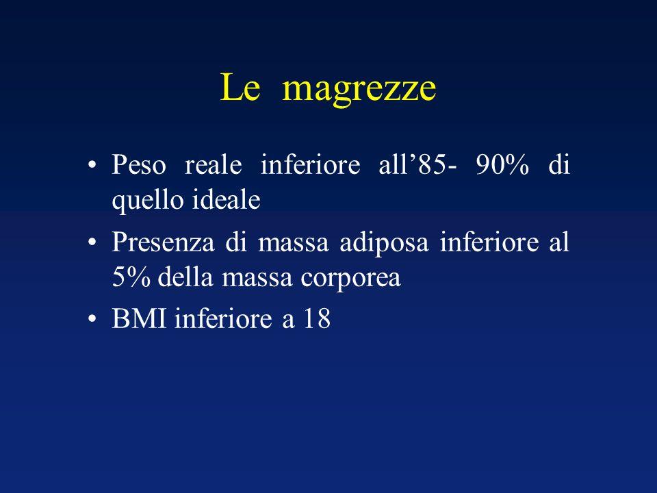 Le magrezze Peso reale inferiore all85- 90% di quello ideale Presenza di massa adiposa inferiore al 5% della massa corporea BMI inferiore a 18