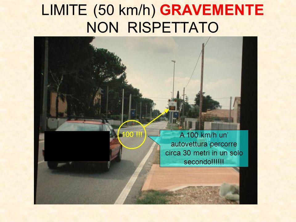 100 !!! A 100 km/h un autovettura percorre circa 30 metri in un solo secondo!!!!!! LIMITE (50 km/h) GRAVEMENTE NON RISPETTATO