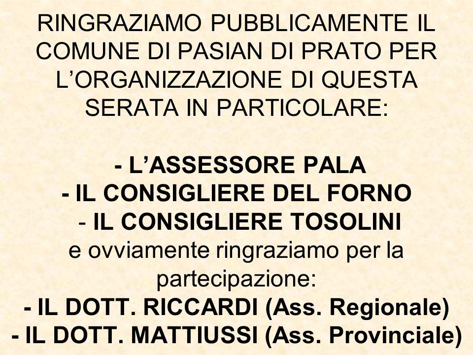LA RILEVAZIONE DEL COMUNE DI BASILIANO MEDIA SETTIMANALE!.