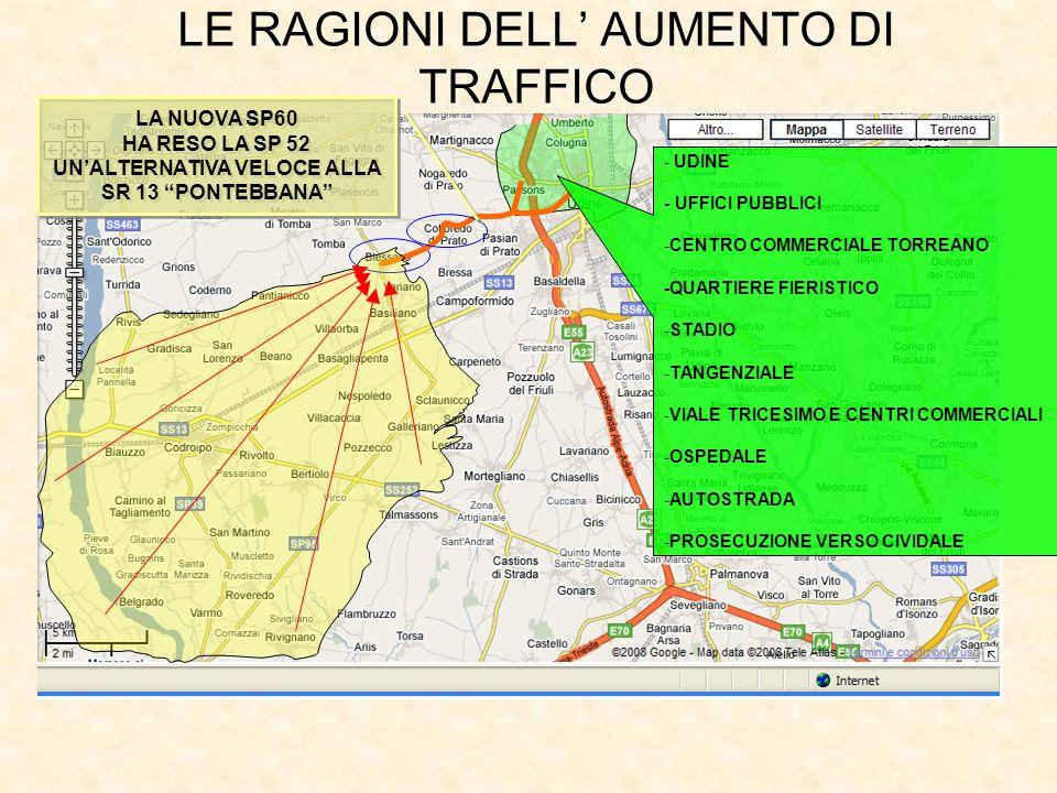 LE RAGIONI DELL AUMENTO DI TRAFFICO - UDINE - UFFICI PUBBLICI -C-CENTRO COMMERCIALE TORREANO -QUARTIERE FIERISTICO -S-STADIO -T-TANGENZIALE -V-VIALE T