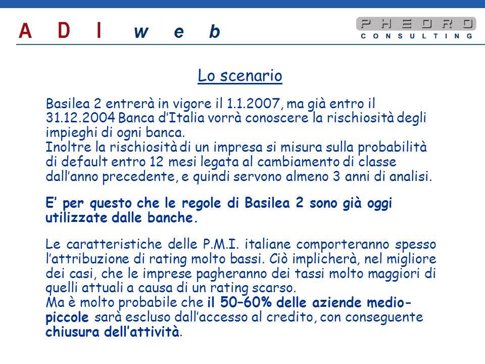 Lo scenario Basilea 2 entrerà in vigore il 1.1.2007, ma già entro il 31.12.2004 Banca dItalia vorrà conoscere la rischiosità degli impieghi di ogni banca.