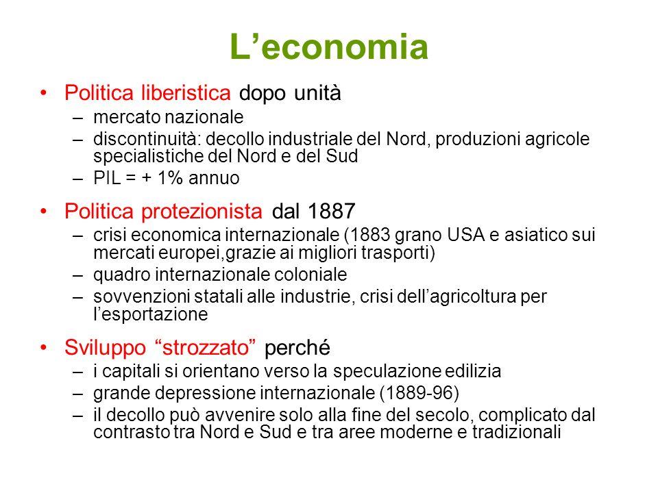 Leconomia Politica liberistica dopo unità –mercato nazionale –discontinuità: decollo industriale del Nord, produzioni agricole specialistiche del Nord