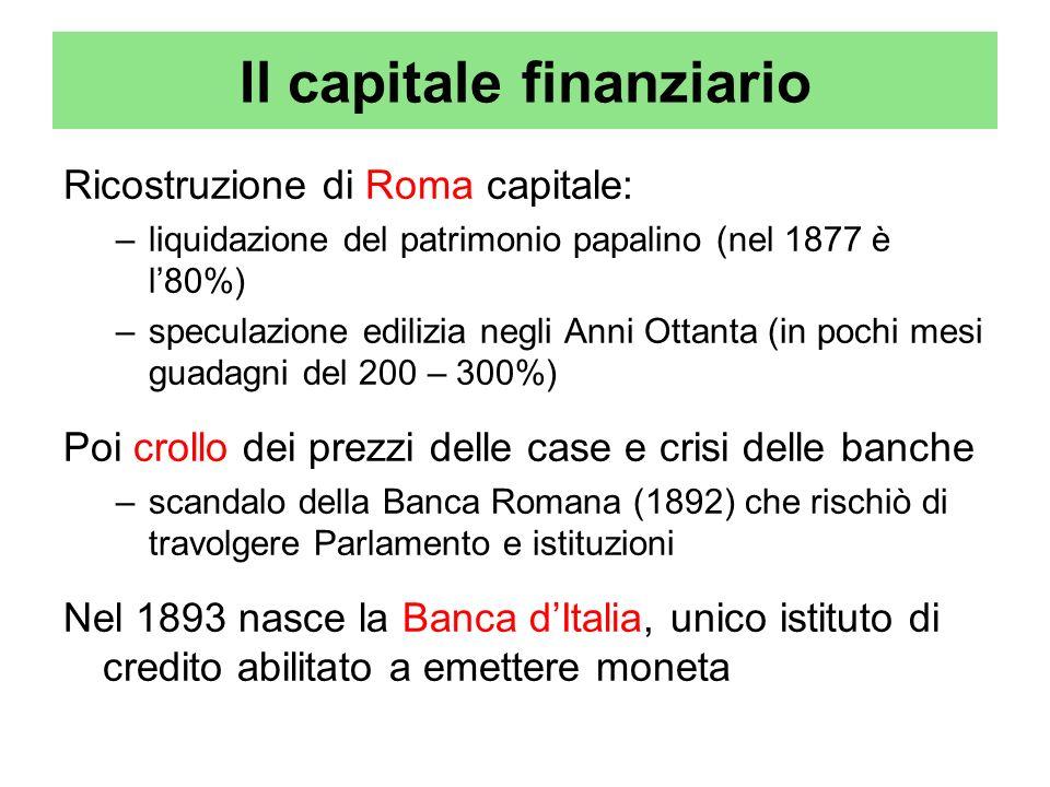 Il capitale finanziario Ricostruzione di Roma capitale: –liquidazione del patrimonio papalino (nel 1877 è l80%) –speculazione edilizia negli Anni Otta