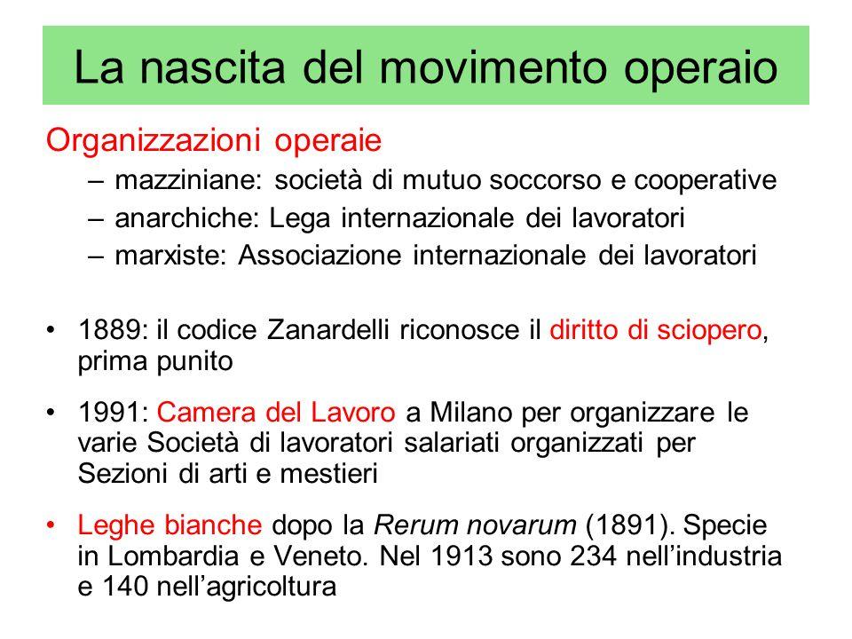 La nascita del movimento operaio Organizzazioni operaie –mazziniane: società di mutuo soccorso e cooperative –anarchiche: Lega internazionale dei lavo