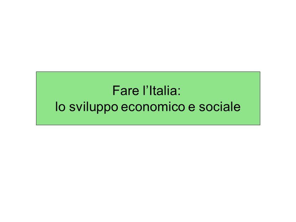 Fare lItalia: lo sviluppo economico e sociale