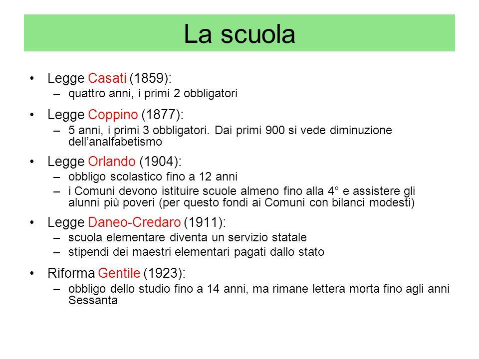 La scuola Legge Casati (1859): –quattro anni, i primi 2 obbligatori Legge Coppino (1877): –5 anni, i primi 3 obbligatori. Dai primi 900 si vede diminu