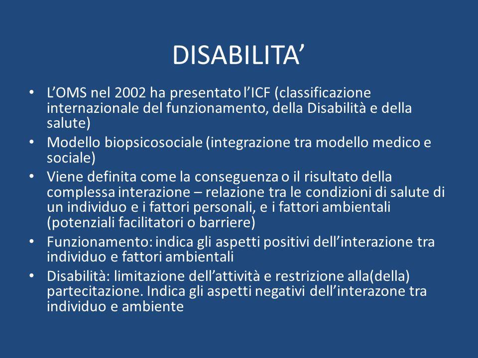 DISABILITA LOMS nel 2002 ha presentato lICF (classificazione internazionale del funzionamento, della Disabilità e della salute) Modello biopsicosocial