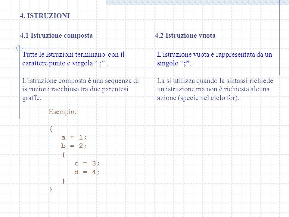 4. ISTRUZIONI Tutte le istruzioni terminano con il carattere punto e virgola ;. L'istruzione composta è una sequenza di istruzioni racchiusa tra due p