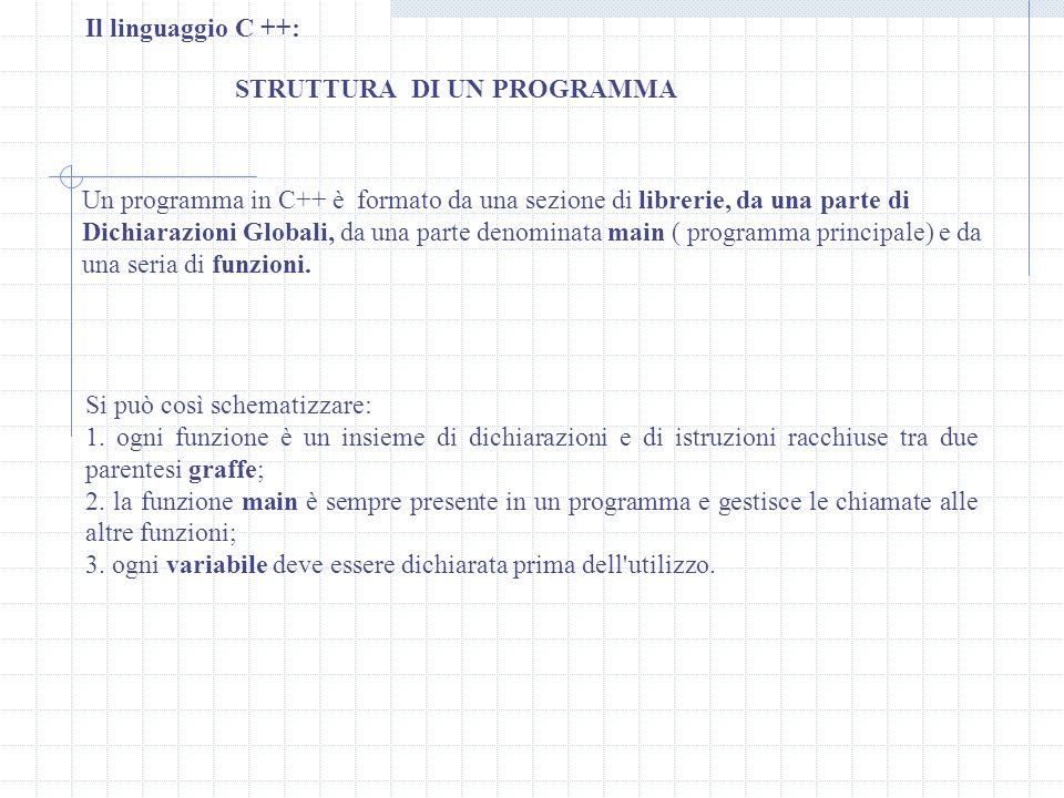 Il linguaggio C ++: STRUTTURA DI UN PROGRAMMA Un programma in C++ è formato da una sezione di librerie, da una parte di Dichiarazioni Globali, da una