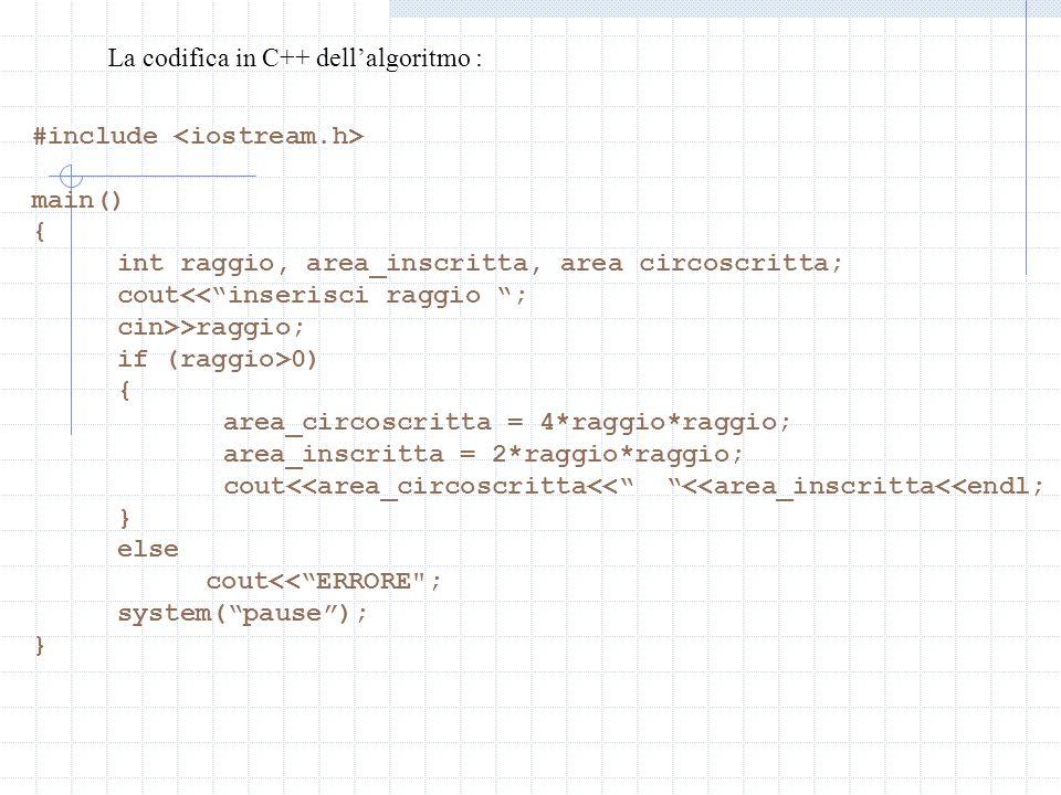 #include main() { int raggio, area_inscritta, area circoscritta; cout<<inserisci raggio ; cin>>raggio; if (raggio>0) { area_circoscritta = 4*raggio*ra
