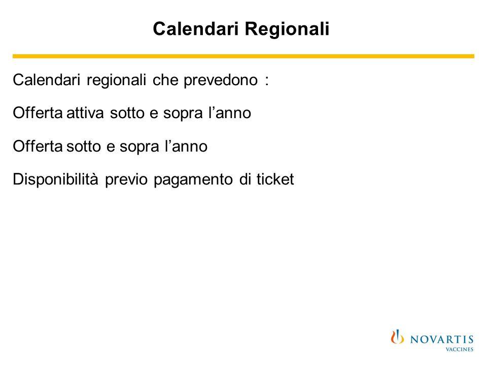 Calendari Regionali Calendari regionali che prevedono : Offerta attiva sotto e sopra lanno Offerta sotto e sopra lanno Disponibilità previo pagamento