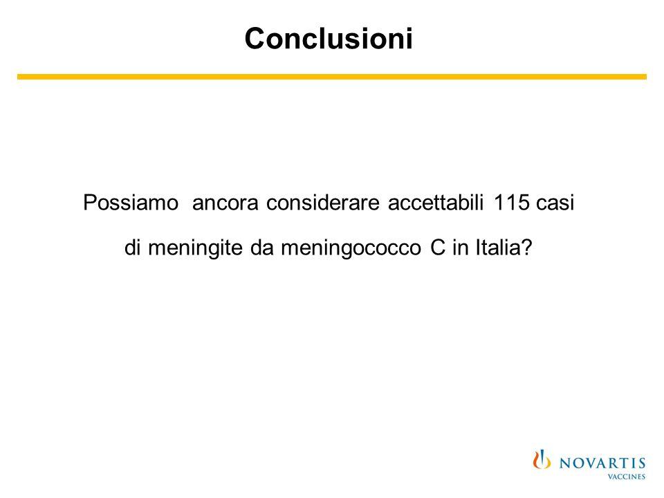 Conclusioni Possiamo ancora considerare accettabili 115 casi di meningite da meningococco C in Italia?