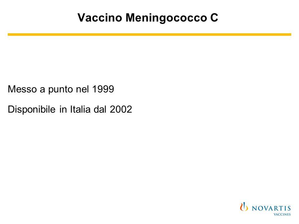 Vaccino Meningococco C Messo a punto nel 1999 Disponibile in Italia dal 2002