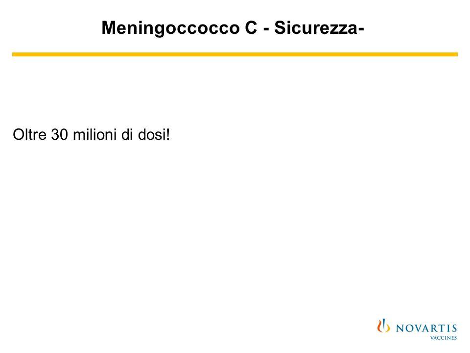 Meningoccocco C - Sicurezza- Oltre 30 milioni di dosi!
