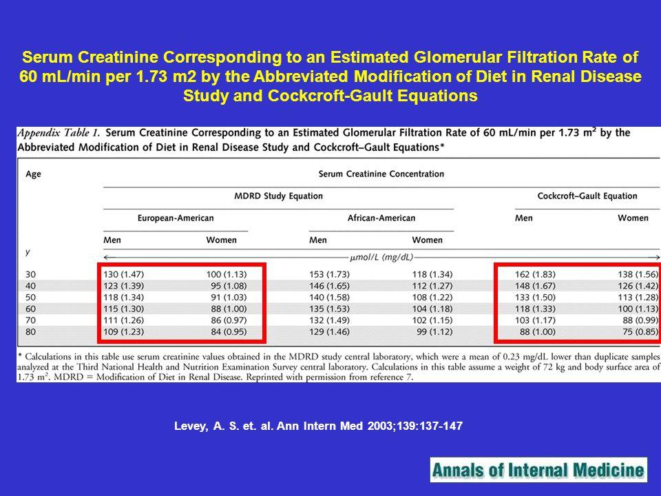 Levey, A. S. et. al. Ann Intern Med 2003;139:137-147 Serum Creatinine Corresponding to an Estimated Glomerular Filtration Rate of 60 mL/min per 1.73 m