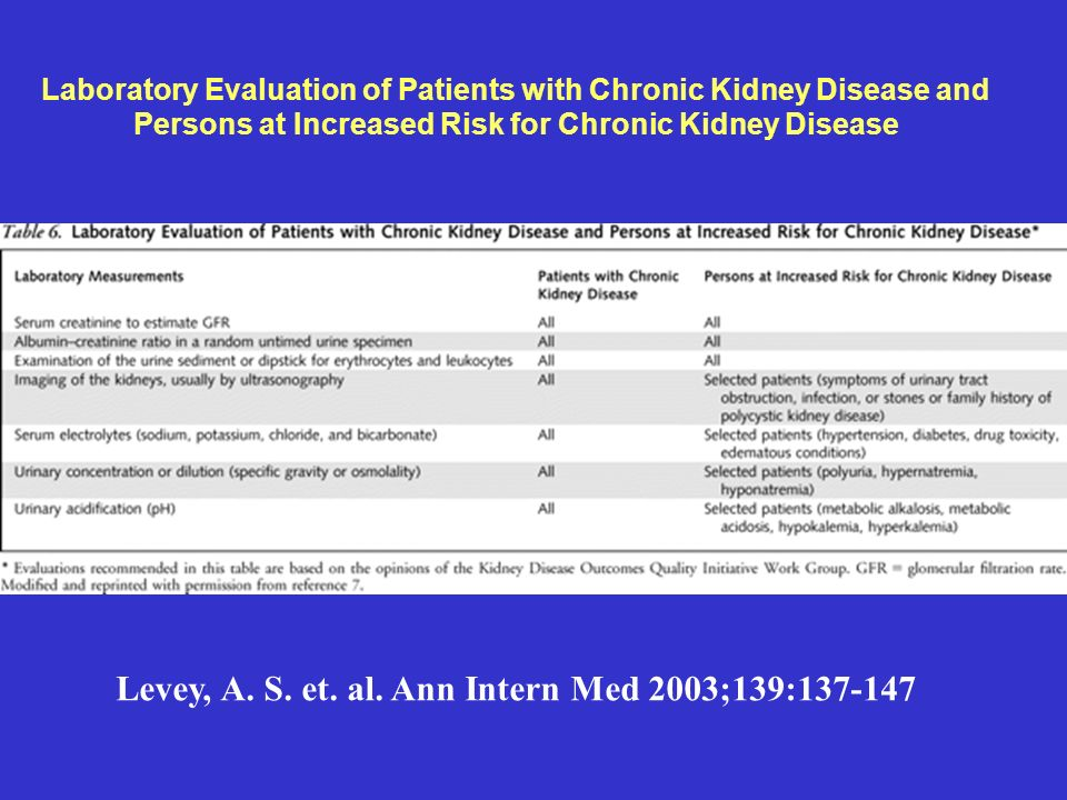Laboratory Evaluation of Patients with Chronic Kidney Disease and Persons at Increased Risk for Chronic Kidney Disease Levey, A. S. et. al. Ann Intern