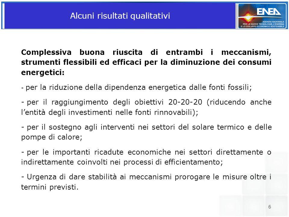 Alcuni risultati qualitativi Complessiva buona riuscita di entrambi i meccanismi, strumenti flessibili ed efficaci per la diminuzione dei consumi ener