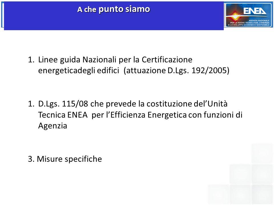 A che punto siamo 1.Linee guida Nazionali per la Certificazione energeticadegli edifici (attuazione D.Lgs. 192/2005) 1.D.Lgs. 115/08 che prevede la co