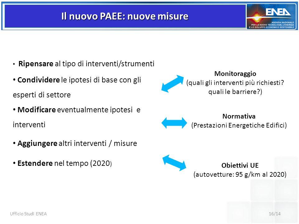 16/14 Ufficio Studi ENEA Ripensare al tipo di interventi/strumenti Condividere le ipotesi di base con gli esperti di settore Modificare eventualmente