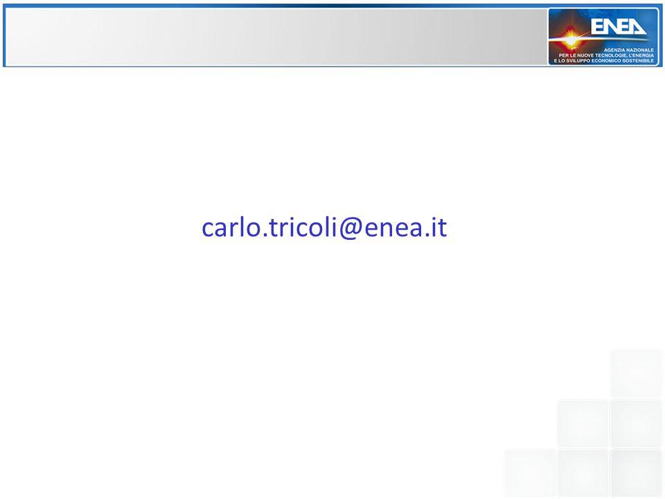 carlo.tricoli@enea.it