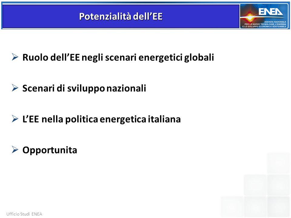 Ruolo dellEE negli scenari energetici globali Scenari di sviluppo nazionali LEE nella politica energetica italiana Opportunita Ufficio Studi ENEA Pote