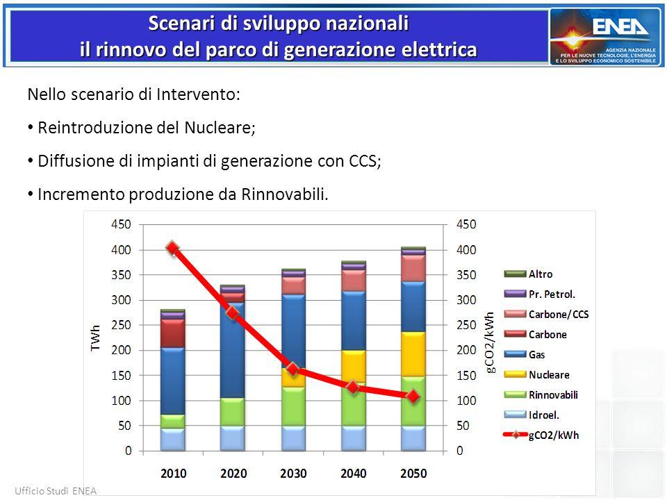 Nello scenario di Intervento: Reintroduzione del Nucleare; Diffusione di impianti di generazione con CCS; Incremento produzione da Rinnovabili. Scenar