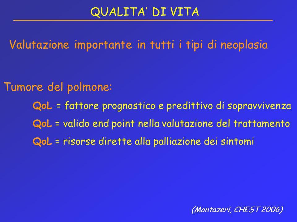 QUALITA DI VITA Tumore del polmone: QoL = fattore prognostico e predittivo di sopravvivenza QoL = valido end point nella valutazione del trattamento Q