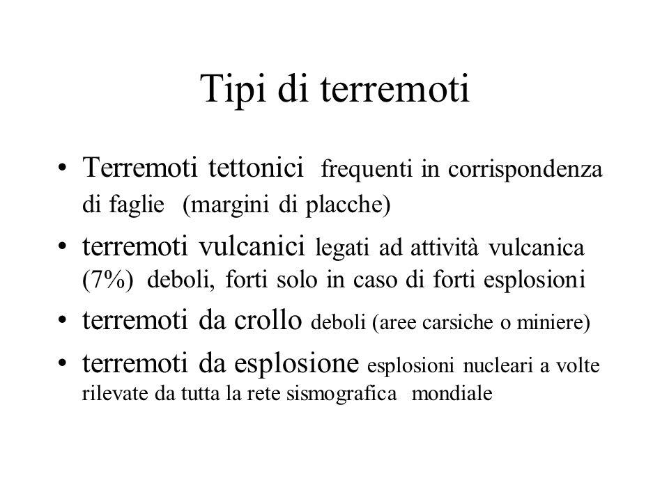 Tipi di terremoti Terremoti tettonici frequenti in corrispondenza di faglie (margini di placche) terremoti vulcanici legati ad attività vulcanica (7%)