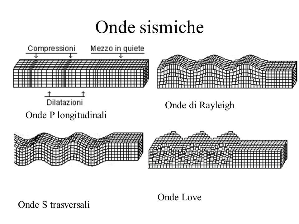Onde sismiche Onde P longitudinali Onde S trasversali Onde di Rayleigh Onde Love