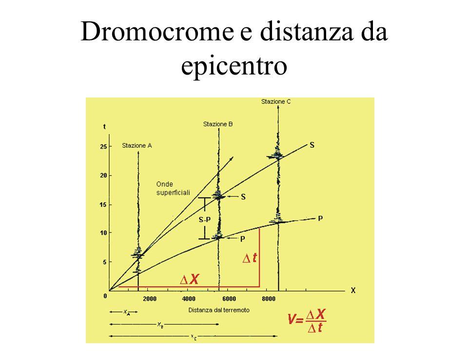 Dromocrome e distanza da epicentro