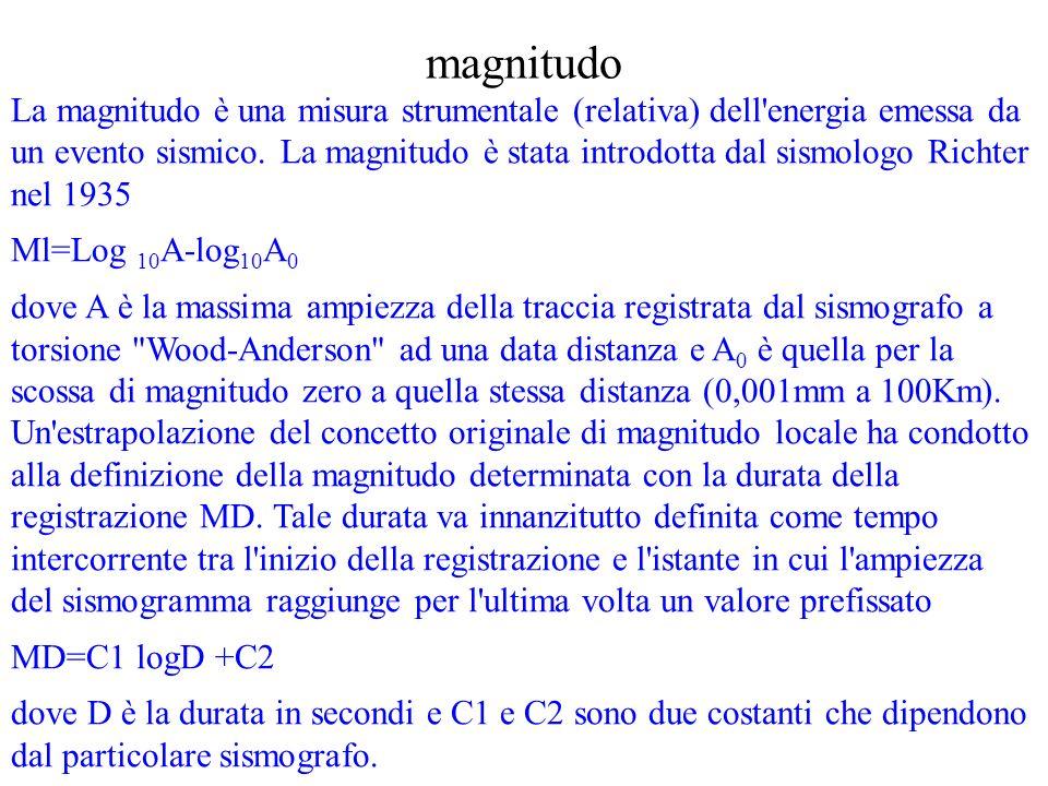 magnitudo La magnitudo è una misura strumentale (relativa) dell'energia emessa da un evento sismico. La magnitudo è stata introdotta dal sismologo Ric
