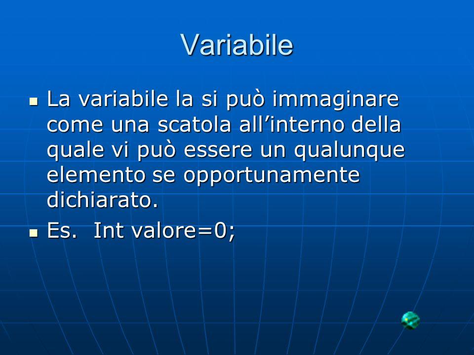 Variabile La variabile la si può immaginare come una scatola allinterno della quale vi può essere un qualunque elemento se opportunamente dichiarato.