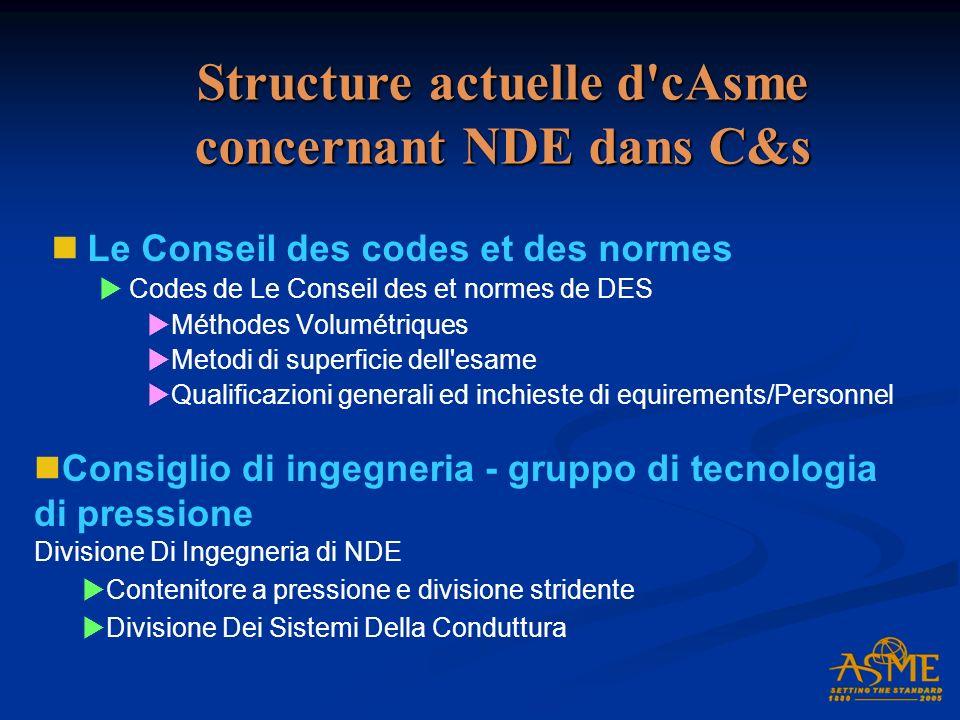NDE dans le code d cAsme BPV-Tendances et développements dans le diagnostic industriel Le Prove Non Distruttive Nella Diagnostica Industrialem Genova, 28 Ottobre 2004 Don E.