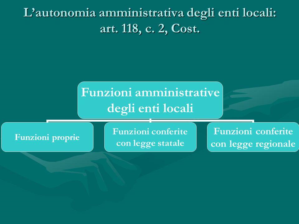 Lautonomia amministrativa degli enti locali: art. 118, c. 2, Cost. Funzioni amministrative degli enti locali Funzioni proprie Funzioni conferite con l