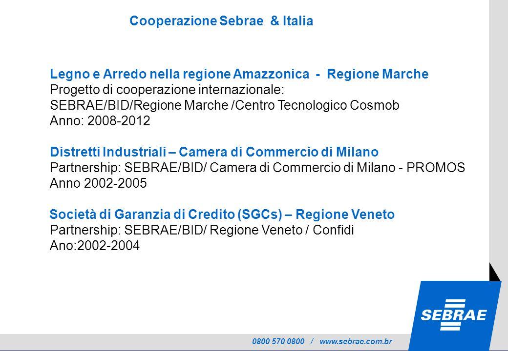 0800 570 0800 / www.sebrae.com.br Ano 2008-2013: Rede de Legno e Arredo nella regione Amazzonica - Regione Marche Progetto di cooperazione internazionale: SEBRAE/BID/Regione Marche /Centro Tecnologico Cosmob Anno: 2008-2012 Distretti Industriali – Camera di Commercio di Milano Partnership: SEBRAE/BID/ Camera di Commercio di Milano - PROMOS Anno 2002-2005 Società di Garanzia di Credito (SGCs) – Regione Veneto Partnership: SEBRAE/BID/ Regione Veneto / Confidi Ano:2002-2004 Cooperazione Sebrae & Italia