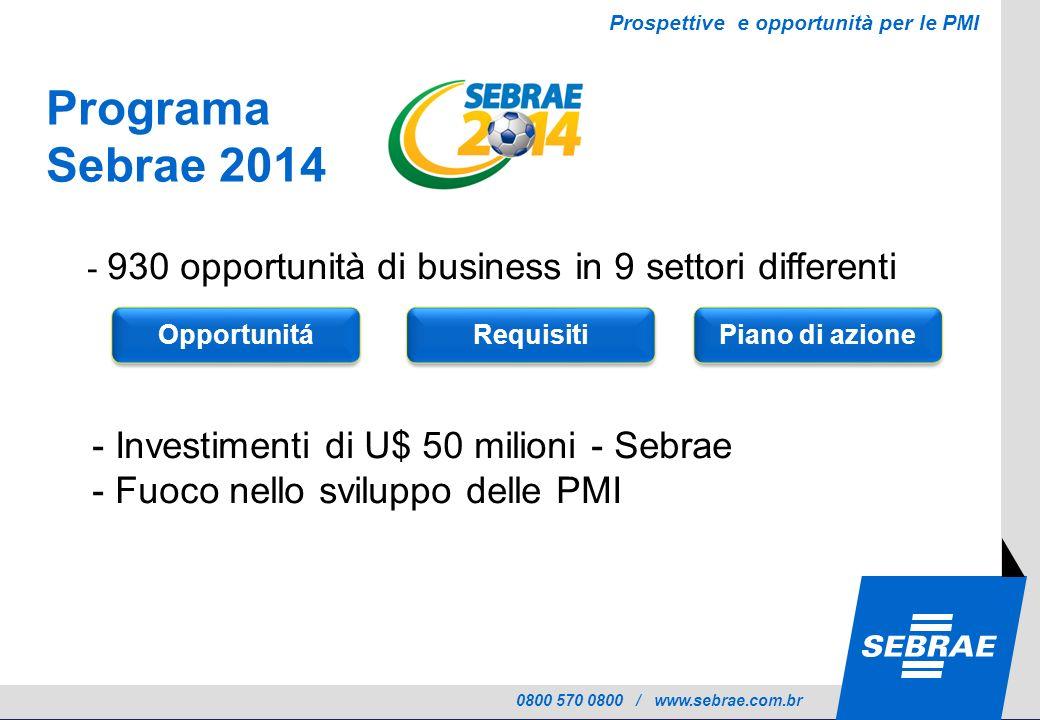 0800 570 0800 / www.sebrae.com.br - 930 opportunità di business in 9 settori differenti - Investimenti di U$ 50 milioni - Sebrae - Fuoco nello sviluppo delle PMI Opportunitá Requisiti Piano di azione Prospettive e opportunità per le PMI Programa Sebrae 2014