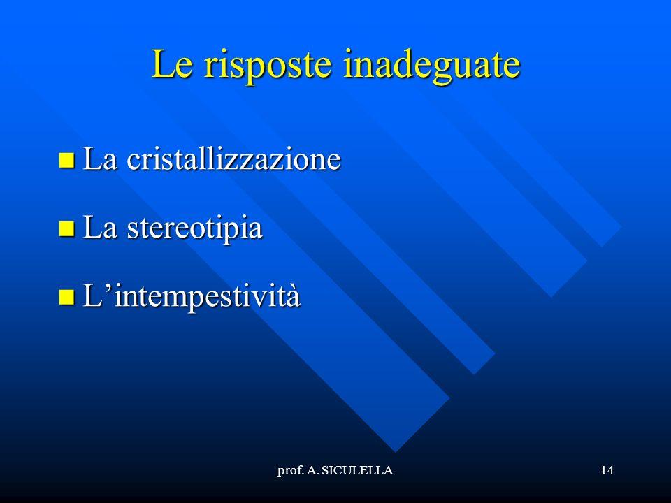 prof. A. SICULELLA14 Le risposte inadeguate La La cristallizzazione stereotipia Lintempestività Lintempestività