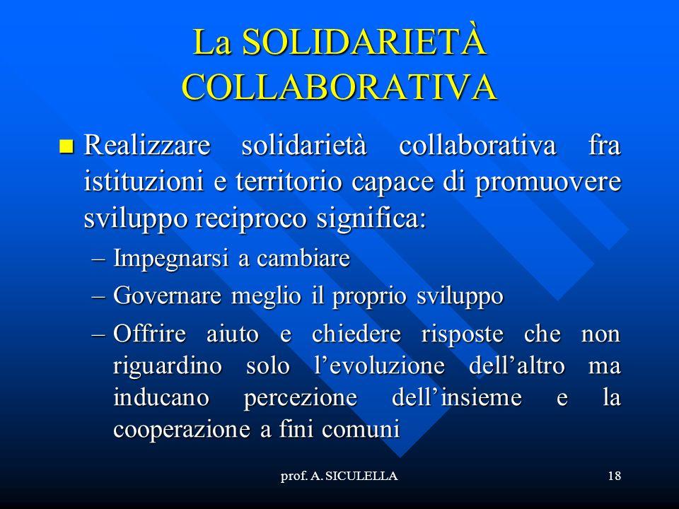 prof. A. SICULELLA18 La SOLIDARIETÀ COLLABORATIVA Realizzare Realizzare solidarietà collaborativa fra istituzioni e territorio capace di promuovere sv